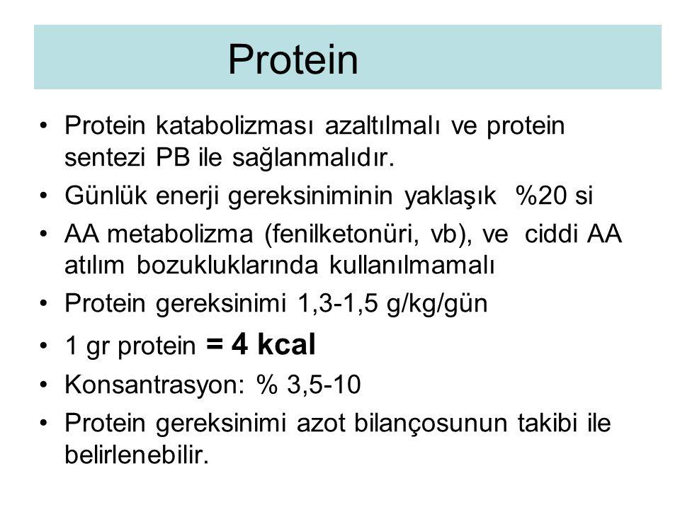 Protein Protein katabolizması azaltılmalı ve protein sentezi PB ile sağlanmalıdır. Günlük enerji gereksiniminin yaklaşık %20 si.