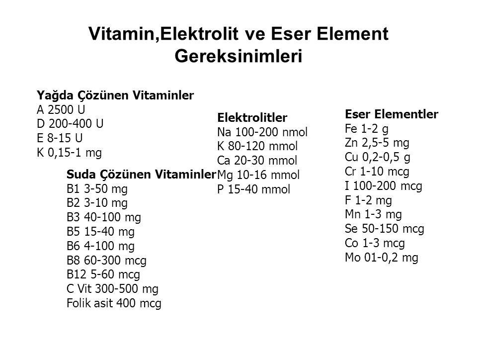Vitamin,Elektrolit ve Eser Element Gereksinimleri