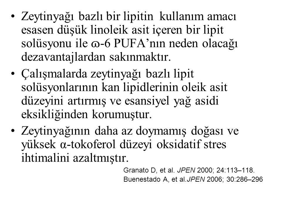 Zeytinyağı bazlı bir lipitin kullanım amacı esasen düşük linoleik asit içeren bir lipit solüsyonu ile ɷ-6 PUFA'nın neden olacağı dezavantajlardan sakınmaktır.