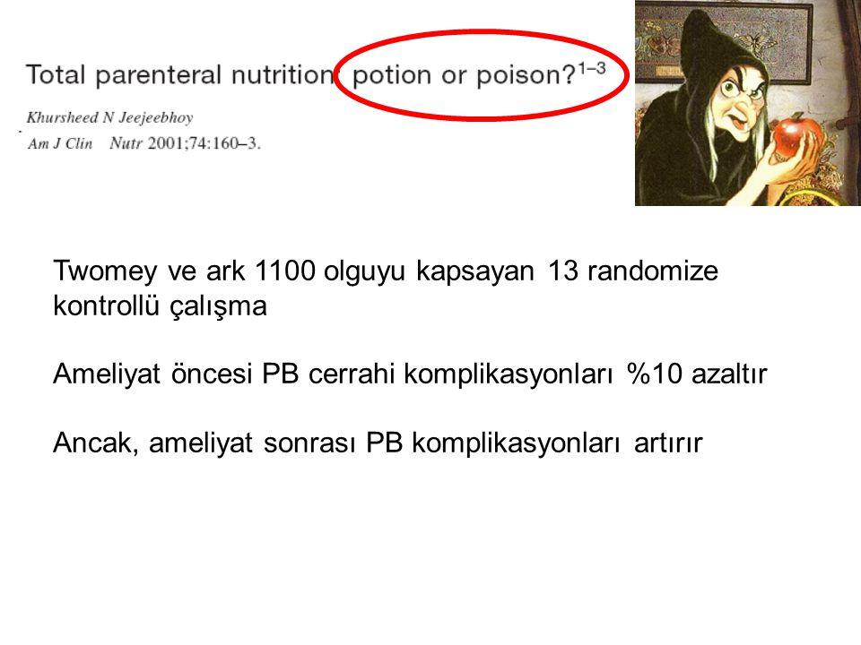 Twomey ve ark 1100 olguyu kapsayan 13 randomize kontrollü çalışma