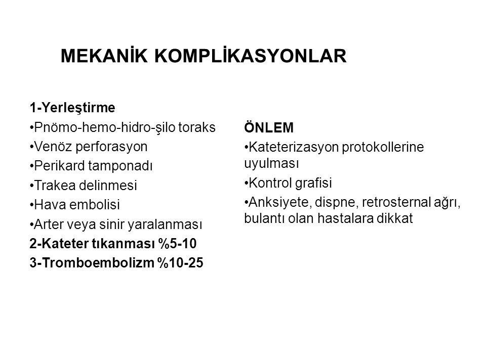 MEKANİK KOMPLİKASYONLAR