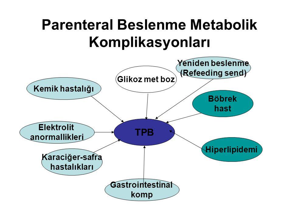 Parenteral Beslenme Metabolik Komplikasyonları