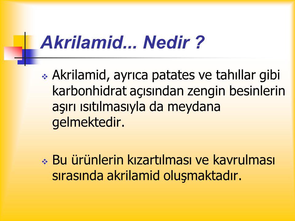 Akrilamid... Nedir Akrilamid, ayrıca patates ve tahıllar gibi karbonhidrat açısından zengin besinlerin aşırı ısıtılmasıyla da meydana gelmektedir.