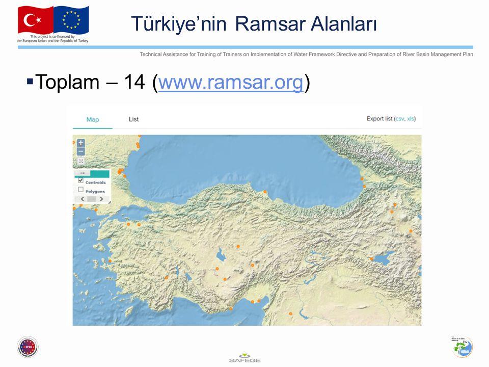 Türkiye'nin Ramsar Alanları