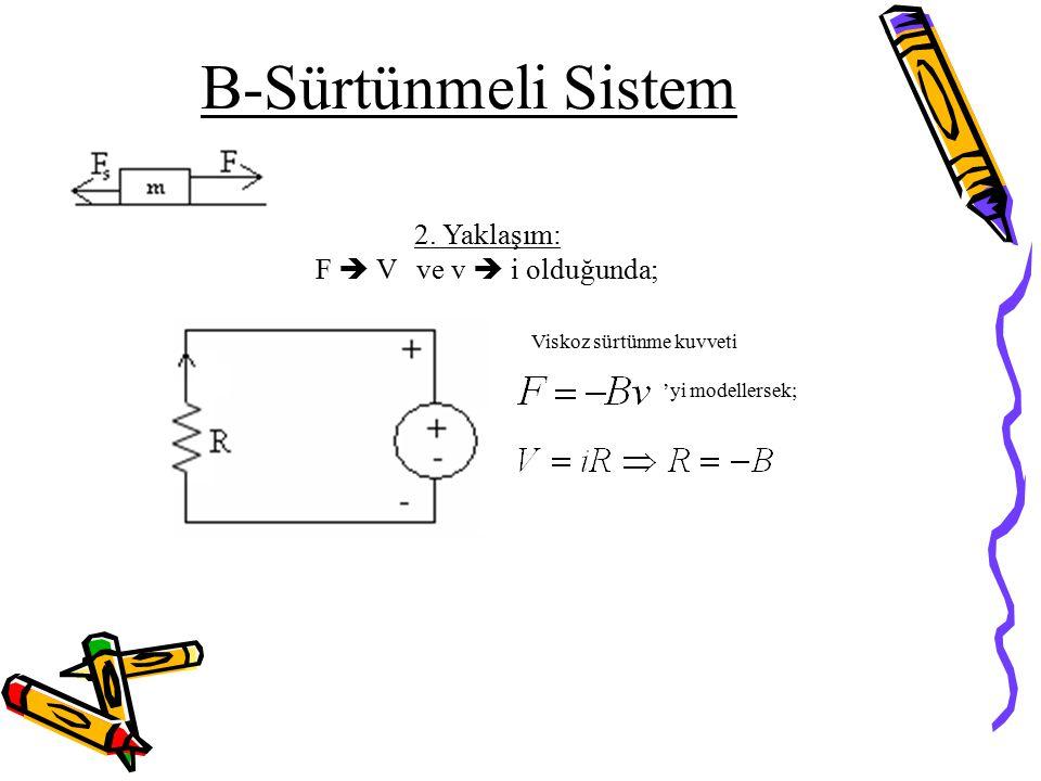 B-Sürtünmeli Sistem 2. Yaklaşım: F  V ve v  i olduğunda;