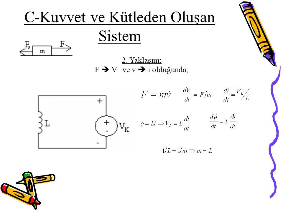 C-Kuvvet ve Kütleden Oluşan Sistem