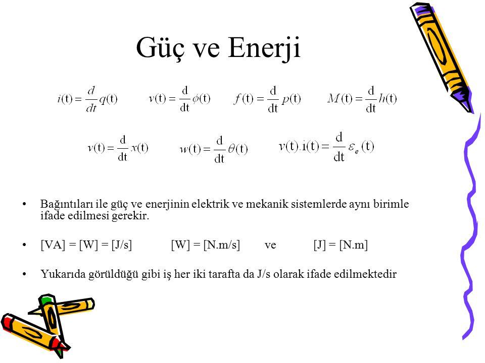 Güç ve Enerji Bağıntıları ile güç ve enerjinin elektrik ve mekanik sistemlerde aynı birimle ifade edilmesi gerekir.