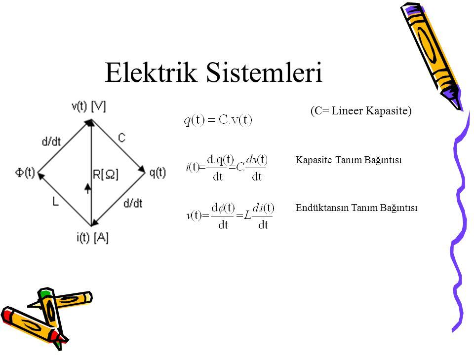 Elektrik Sistemleri (C= Lineer Kapasite) Kapasite Tanım Bağıntısı