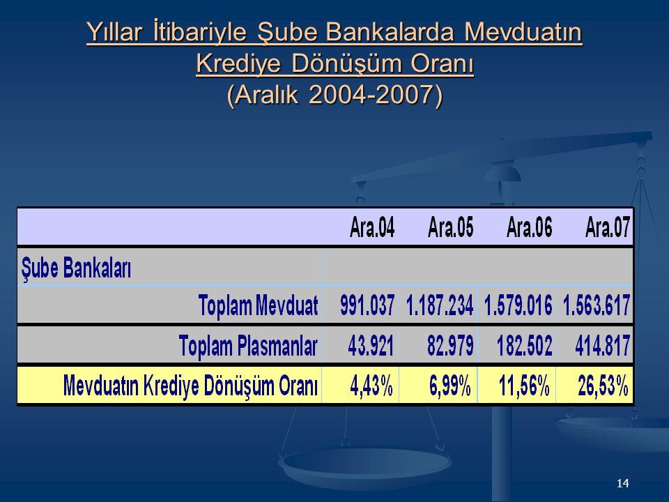 Yıllar İtibariyle Şube Bankalarda Mevduatın Krediye Dönüşüm Oranı (Aralık 2004-2007)