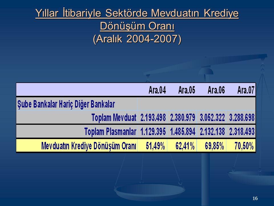 Yıllar İtibariyle Sektörde Mevduatın Krediye Dönüşüm Oranı (Aralık 2004-2007)