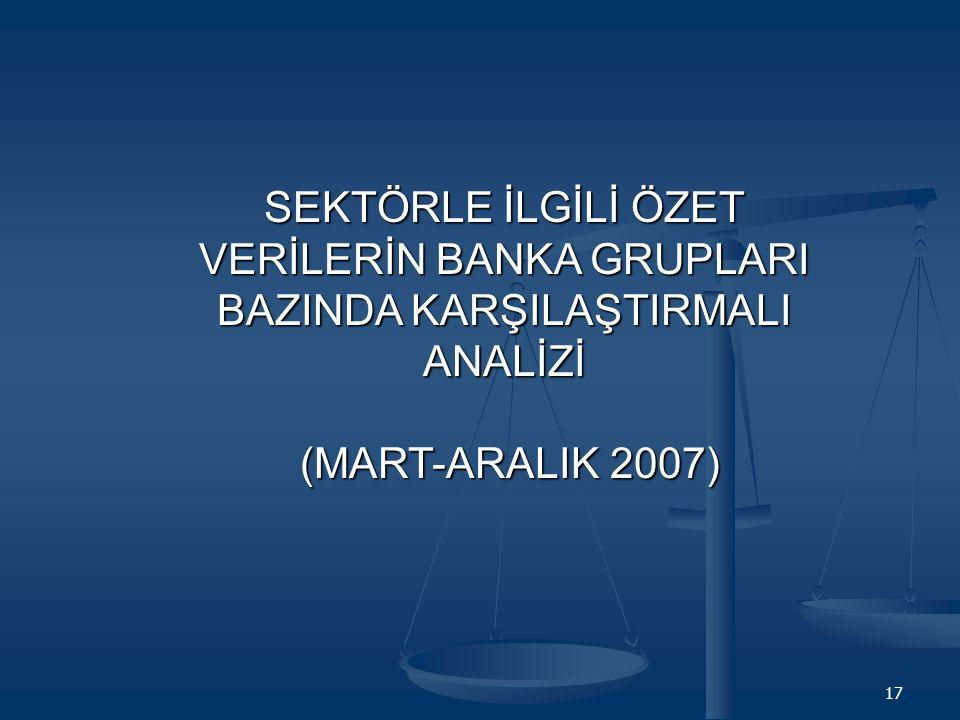 SEKTÖRLE İLGİLİ ÖZET VERİLERİN BANKA GRUPLARI BAZINDA KARŞILAŞTIRMALI ANALİZİ