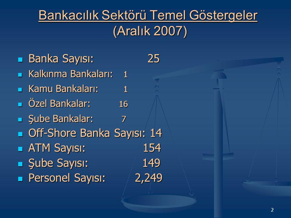 Bankacılık Sektörü Temel Göstergeler (Aralık 2007)