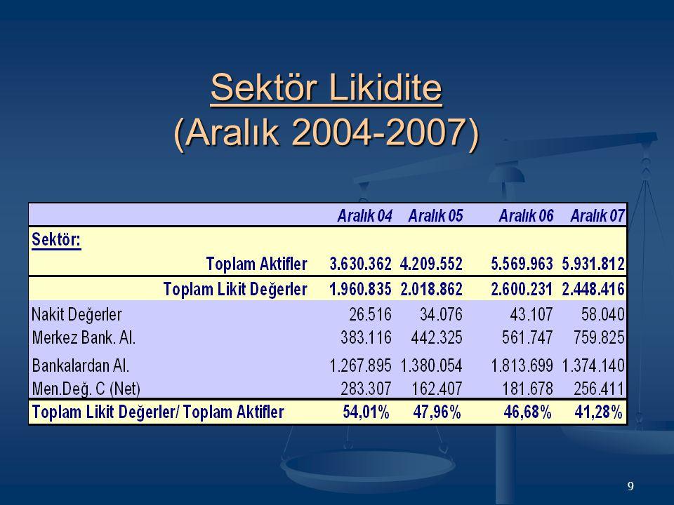 Sektör Likidite (Aralık 2004-2007)