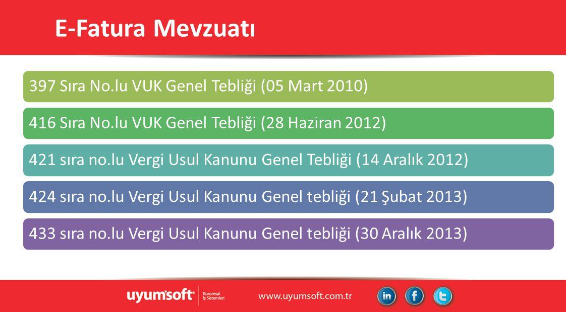 E-Fatura Mevzuatı 397 Sıra No.lu VUK Genel Tebliği (05 Mart 2010)