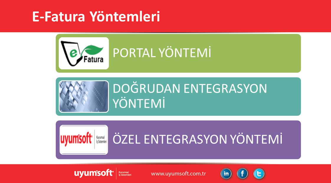 E-Fatura Yöntemleri PORTAL YÖNTEMİ DOĞRUDAN ENTEGRASYON YÖNTEMİ
