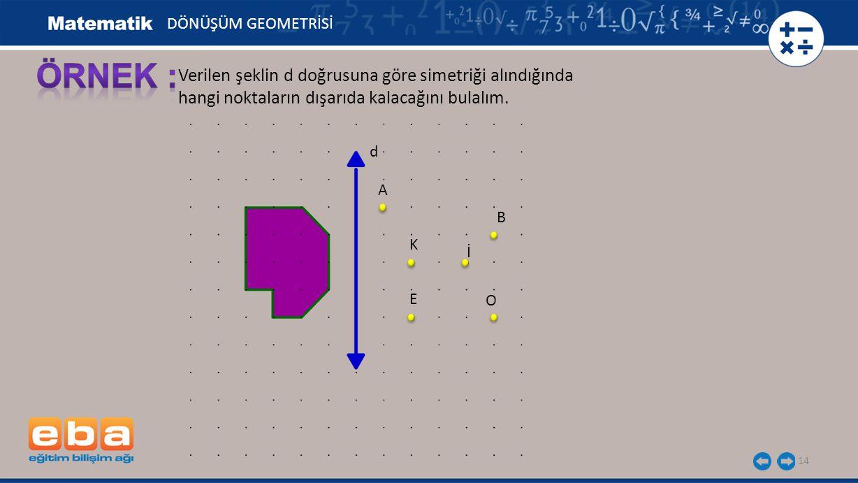 ÖRNEK : Verilen şeklin d doğrusuna göre simetriği alındığında