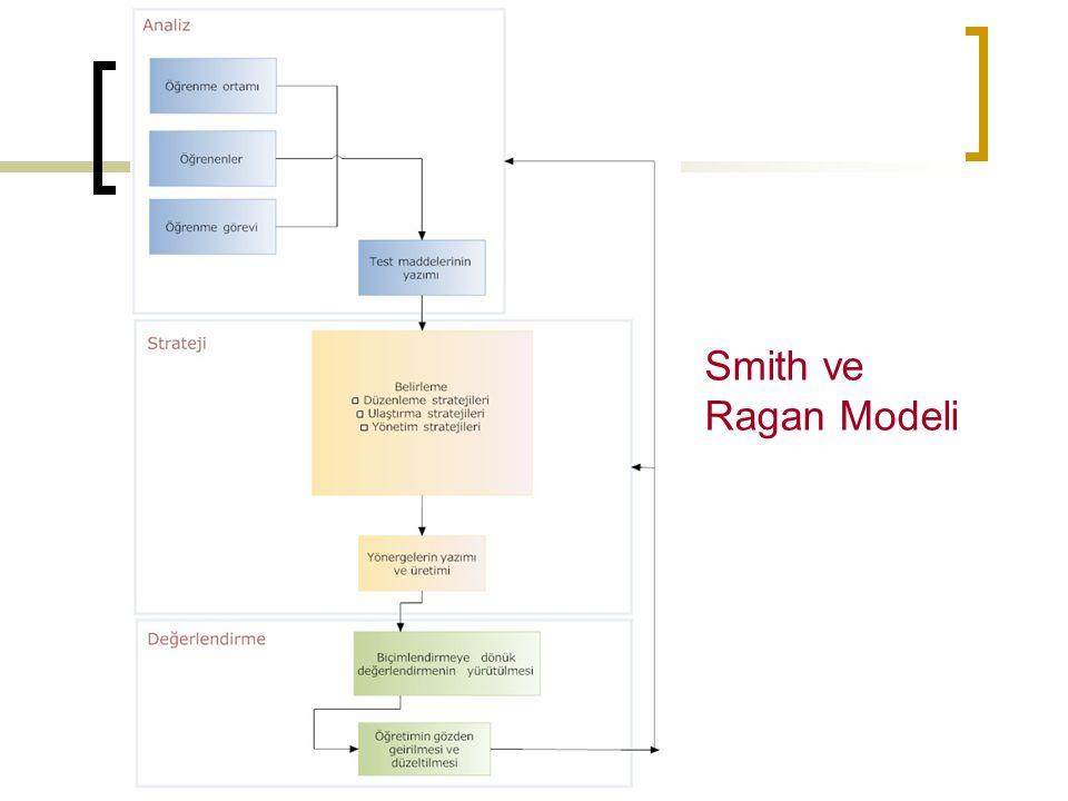 Smith ve Ragan Modeli BTÖ 212 Öğretim Tasarımı