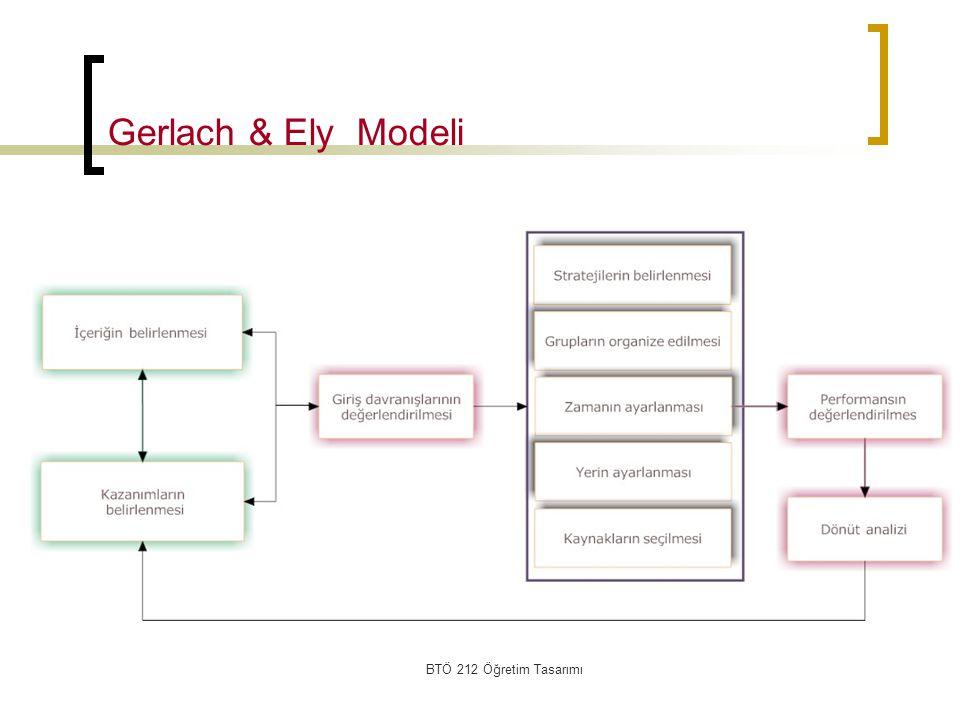 Gerlach & Ely Modeli BTÖ 212 Öğretim Tasarımı