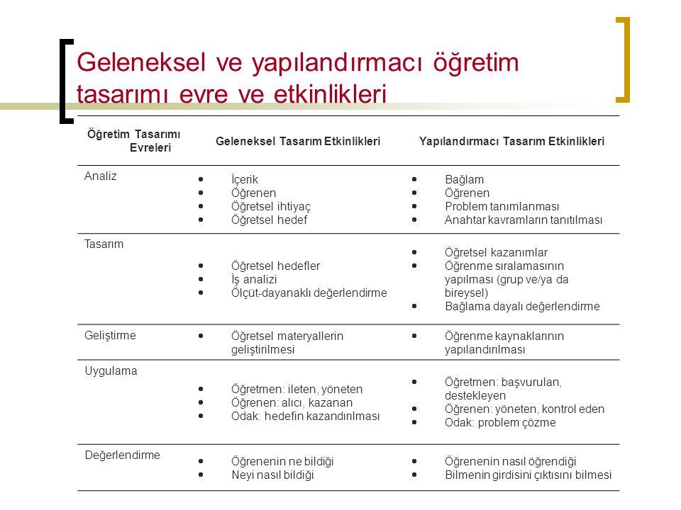 Geleneksel ve yapılandırmacı öğretim tasarımı evre ve etkinlikleri