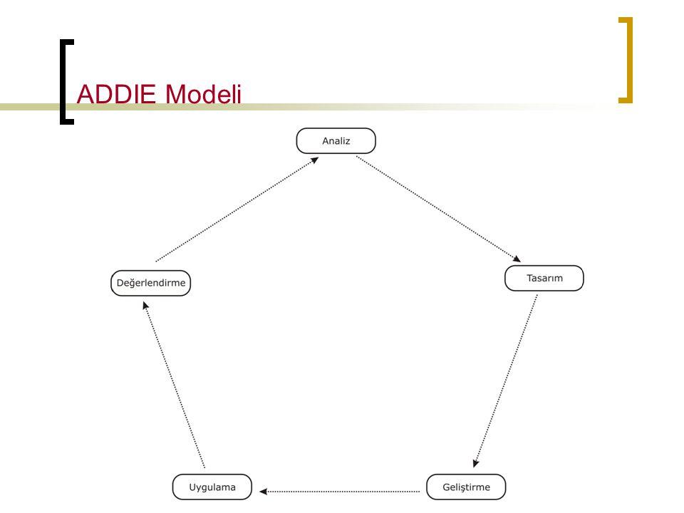 ADDIE Modeli BTÖ 212 Öğretim Tasarımı