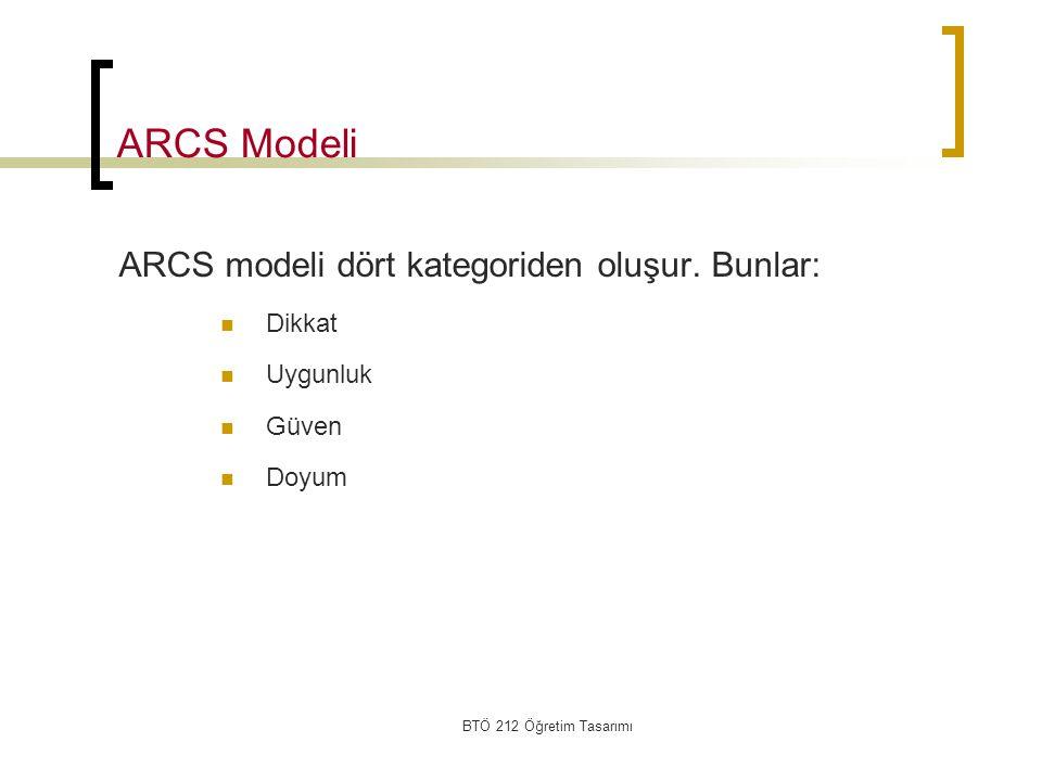 ARCS Modeli ARCS modeli dört kategoriden oluşur. Bunlar: Dikkat