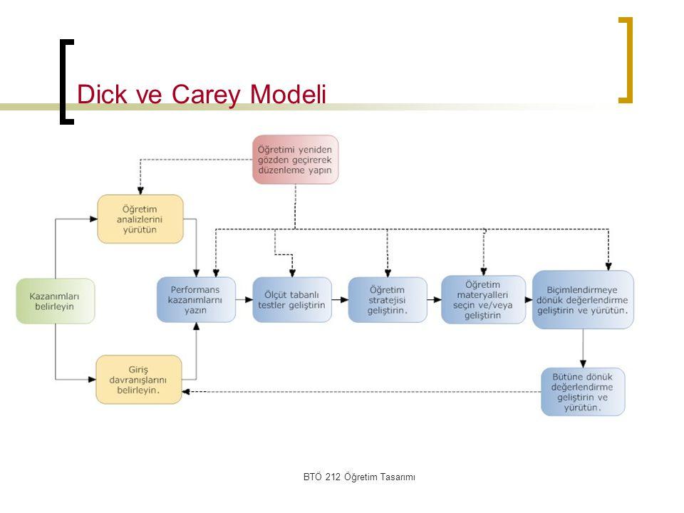 Dick ve Carey Modeli BTÖ 212 Öğretim Tasarımı