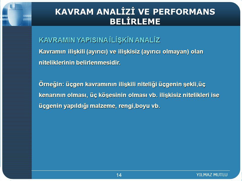 KAVRAM ANALİZİ VE PERFORMANS BELİRLEME