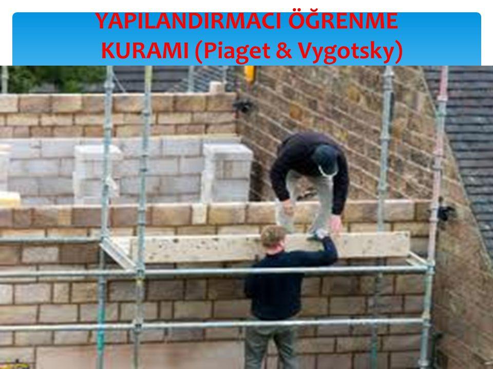 YAPILANDIRMACI ÖĞRENME KURAMI (Piaget & Vygotsky)