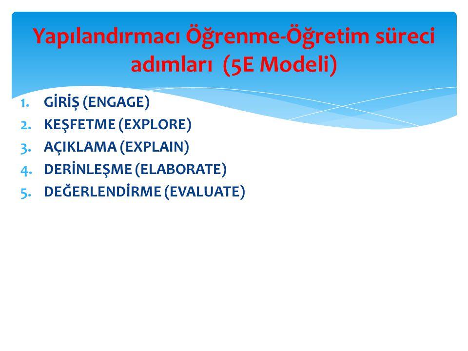 Yapılandırmacı Öğrenme-Öğretim süreci adımları (5E Modeli)
