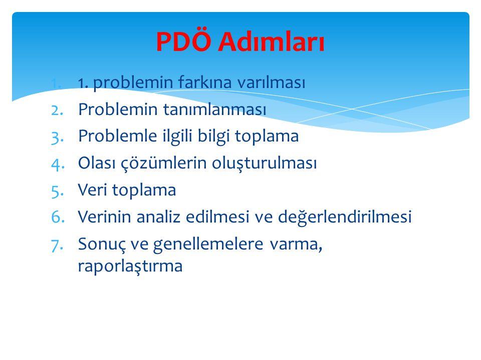 PDÖ Adımları 1. problemin farkına varılması Problemin tanımlanması
