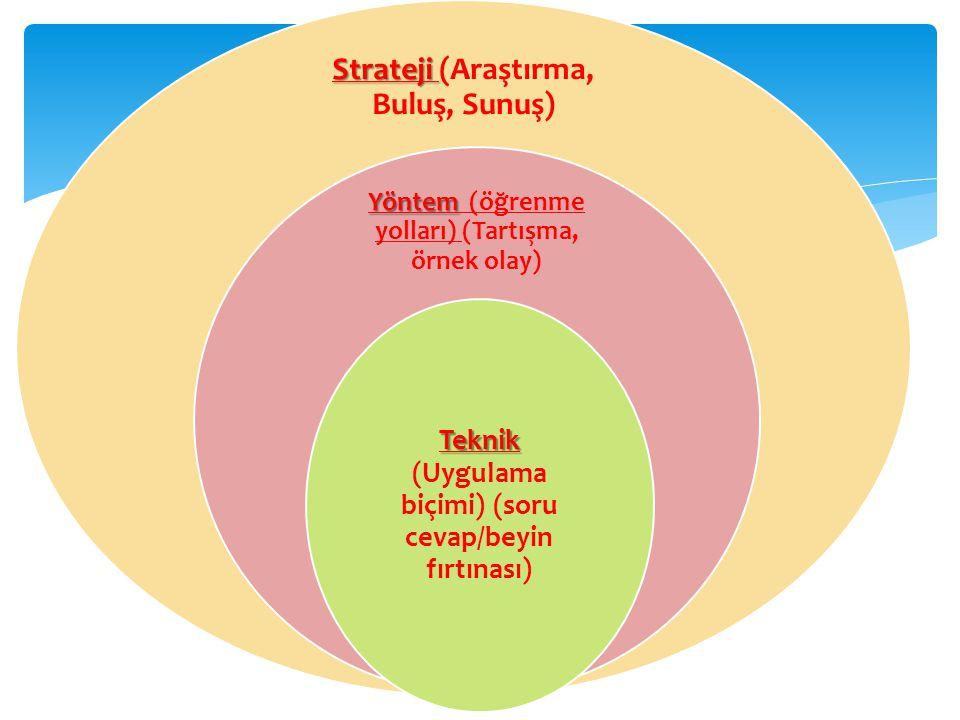 Strateji (Araştırma, Buluş, Sunuş)