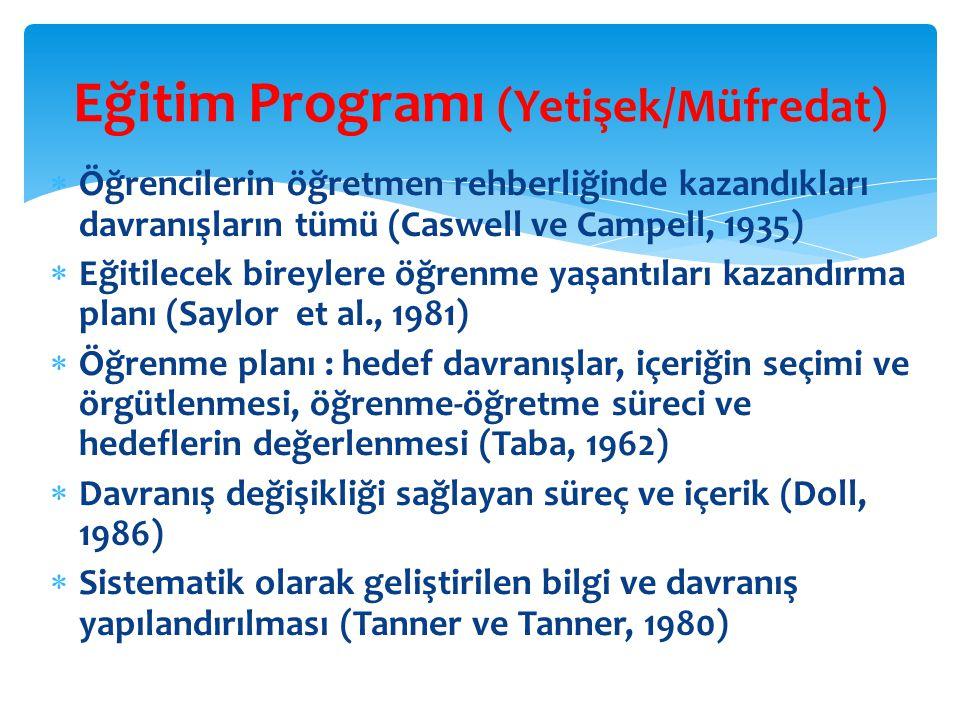 Eğitim Programı (Yetişek/Müfredat)