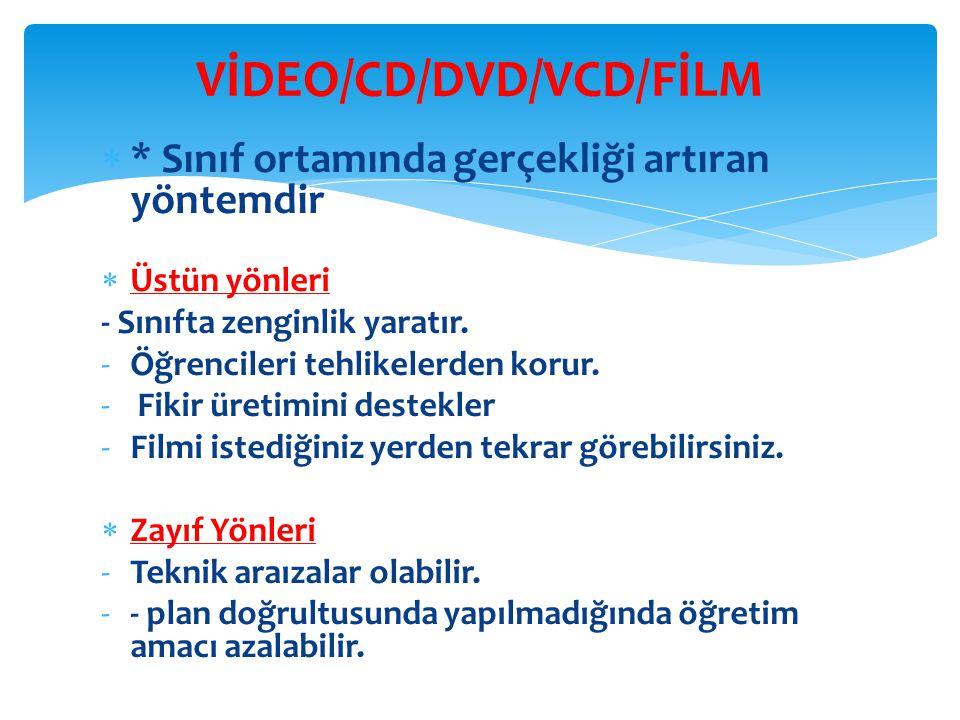 VİDEO/CD/DVD/VCD/FİLM