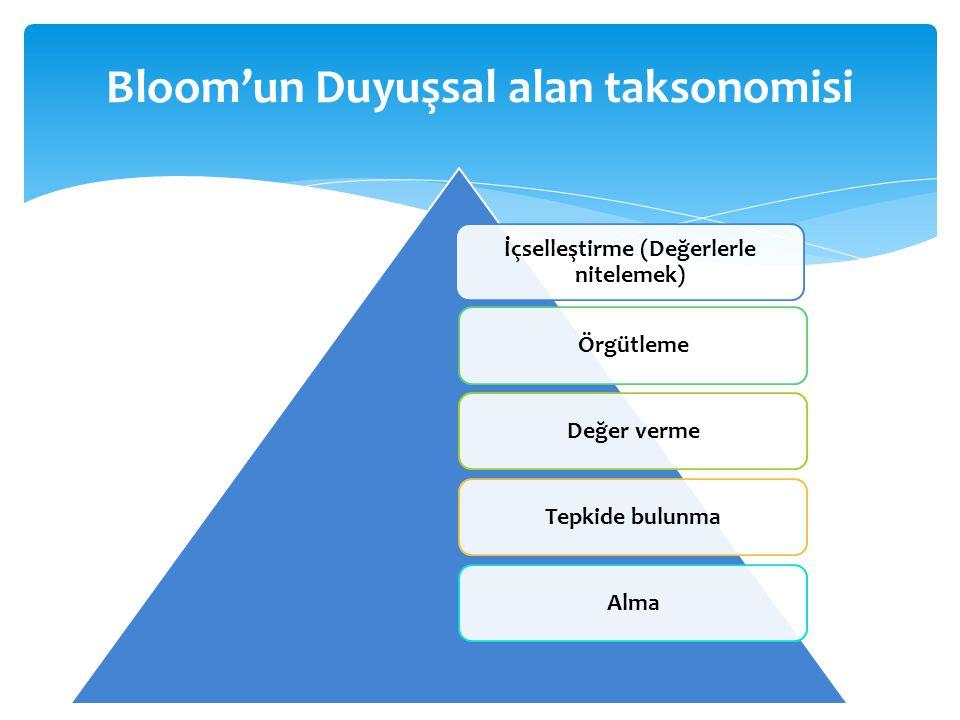 Bloom'un Duyuşsal alan taksonomisi