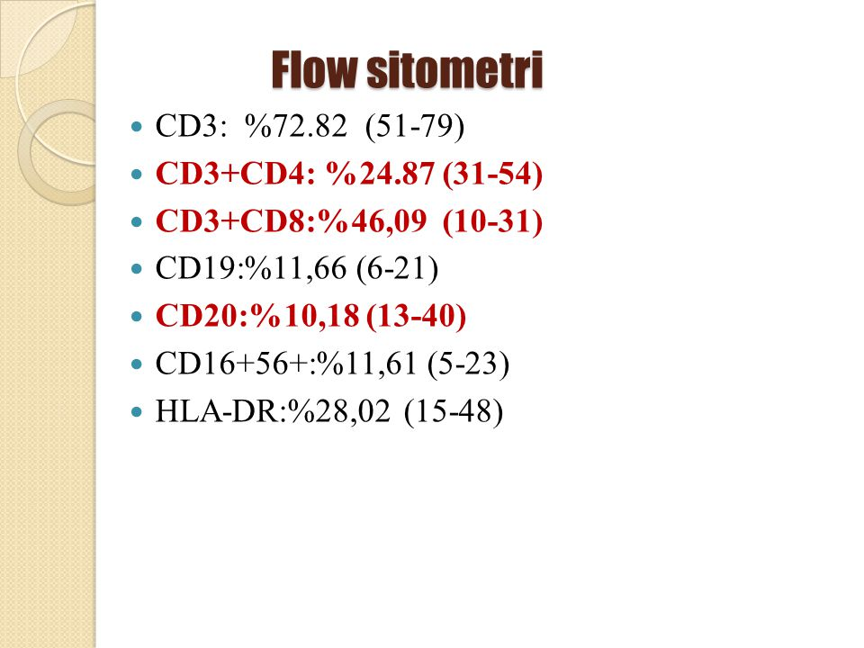 Flow sitometri CD3: %72.82 (51-79) CD3+CD4: %24.87 (31-54)
