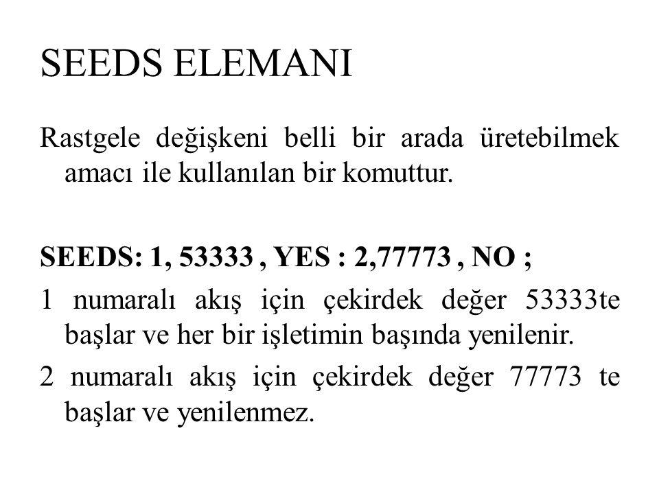 SEEDS ELEMANI