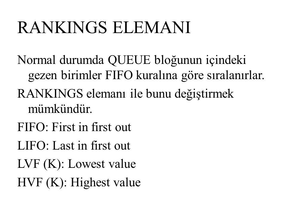 RANKINGS ELEMANI