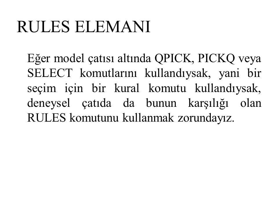RULES ELEMANI