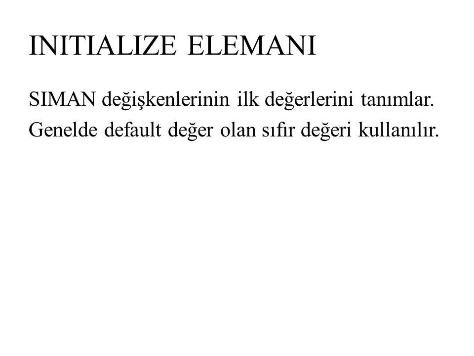 INITIALIZE ELEMANI SIMAN değişkenlerinin ilk değerlerini tanımlar.
