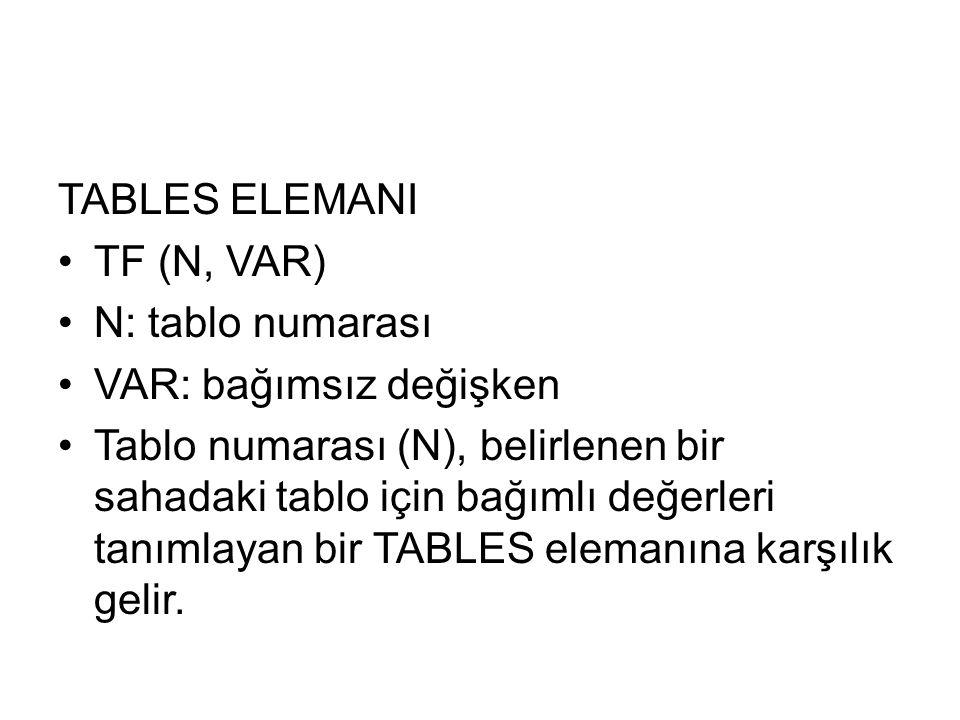 TABLES ELEMANI TF (N, VAR) N: tablo numarası. VAR: bağımsız değişken.