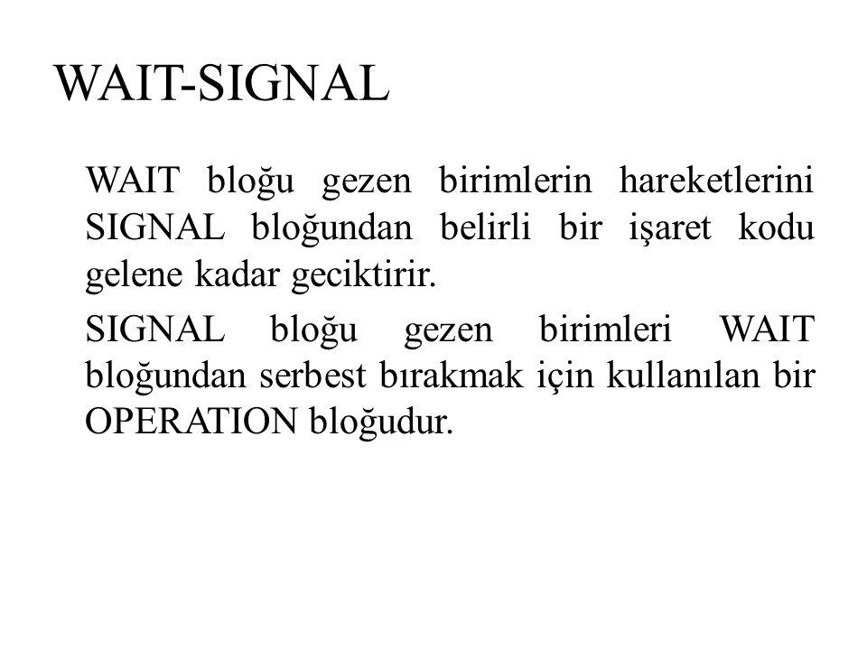 WAIT-SIGNAL