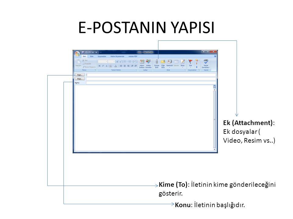 E-POSTANIN YAPISI Ek (Attachment): Ek dosyalar ( Video, Resim vs..)