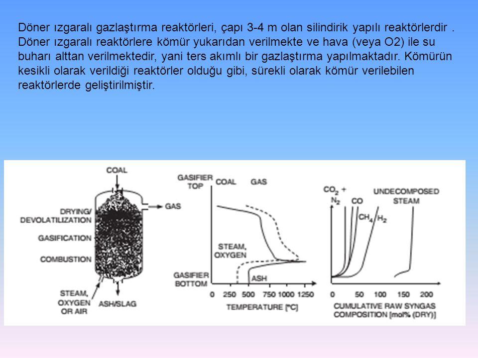 Döner ızgaralı gazlaştırma reaktörleri, çapı 3-4 m olan silindirik yapılı reaktörlerdir .