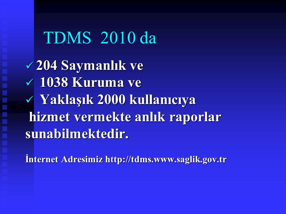 TDMS 2010 da 204 Saymanlık ve 1038 Kuruma ve Yaklaşık 2000 kullanıcıya