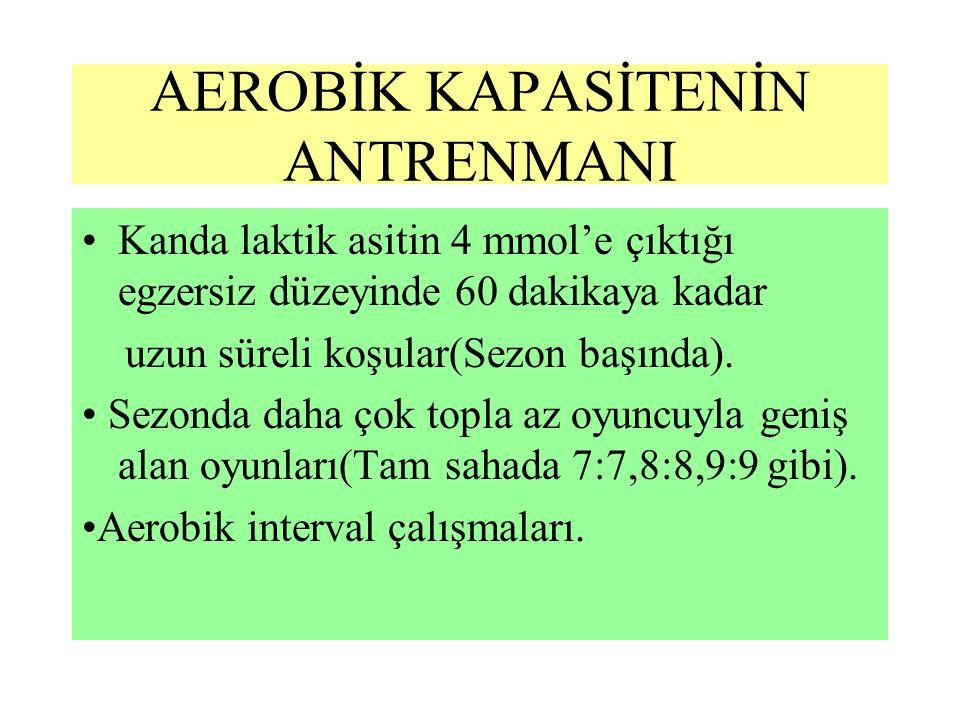 AEROBİK KAPASİTENİN ANTRENMANI