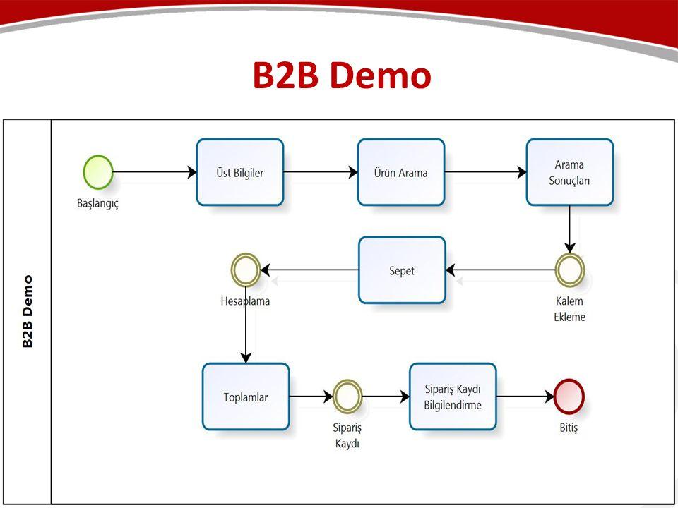 B2B Demo