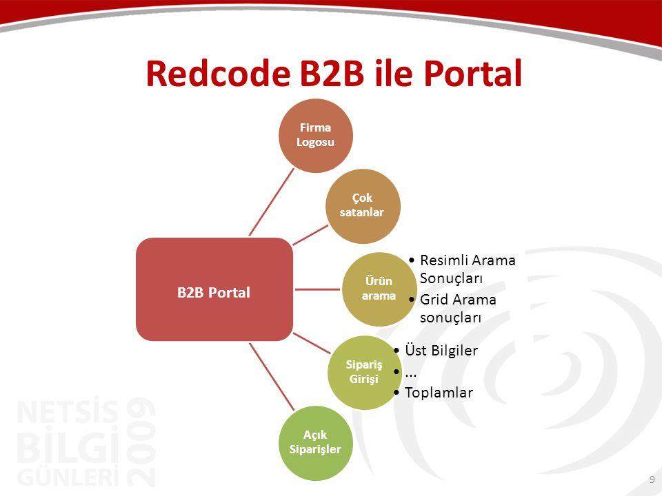 Redcode B2B ile Portal B2B Portal Firma Logosu Çok satanlar Ürün arama