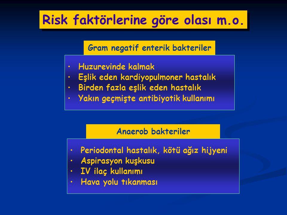 Risk faktörlerine göre olası m.o. Gram negatif enterik bakteriler