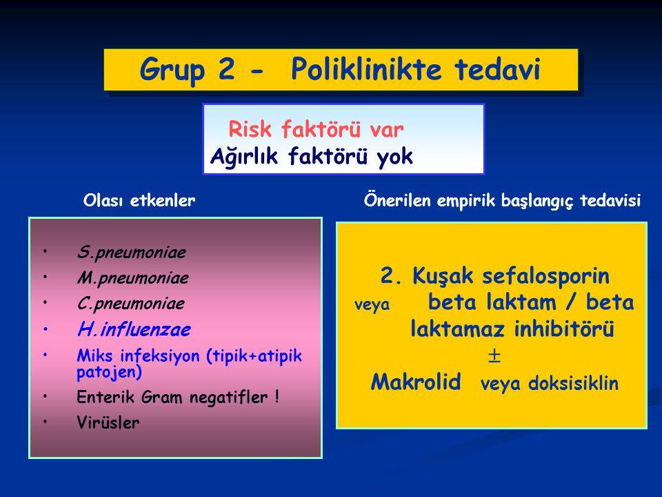 Grup 2 - Poliklinikte tedavi