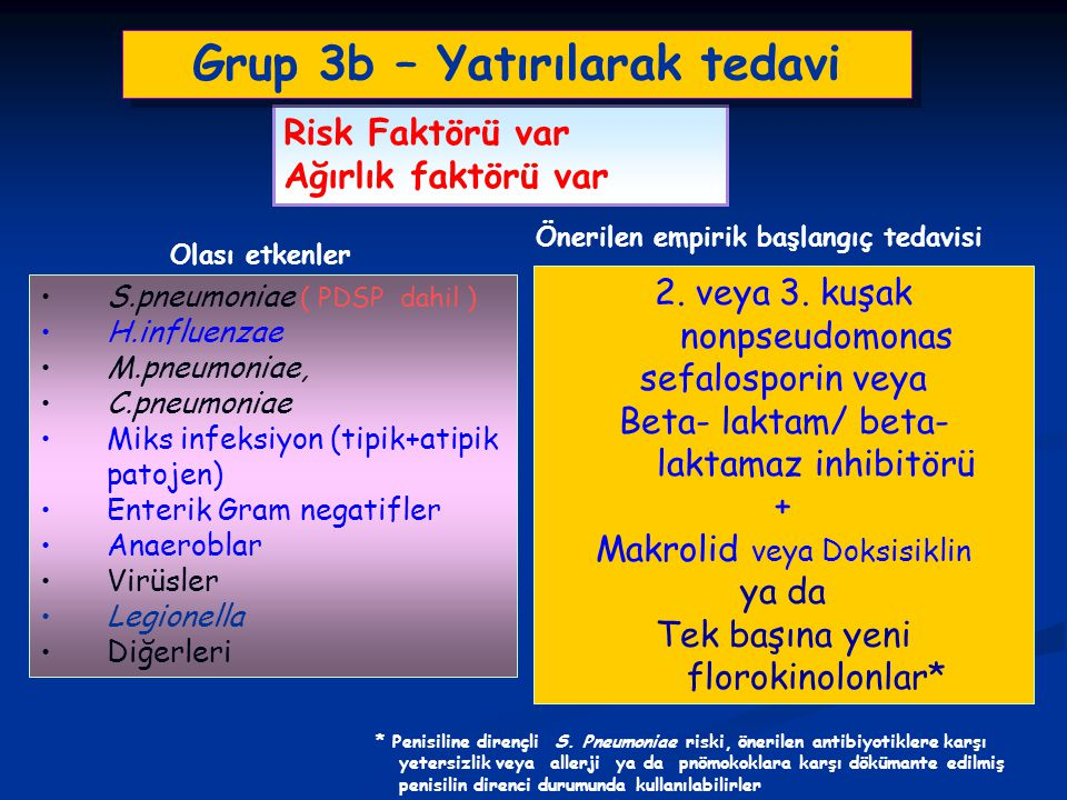 Grup 3b – Yatırılarak tedavi